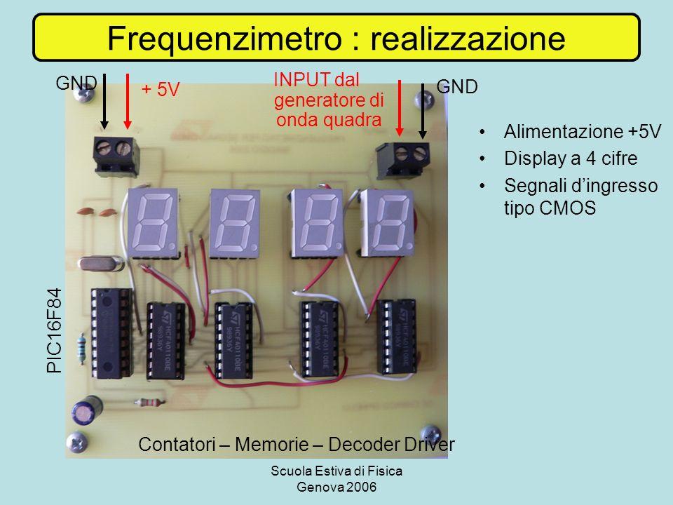 Frequenzimetro : realizzazione