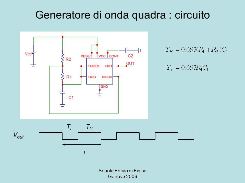 Generatore di onda quadra : circuito