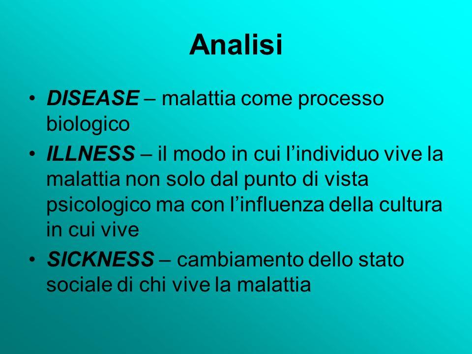 Analisi DISEASE – malattia come processo biologico