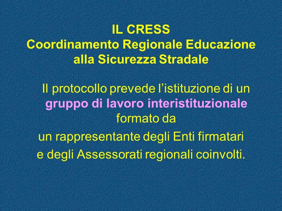 IL CRESS Coordinamento Regionale Educazione alla Sicurezza Stradale