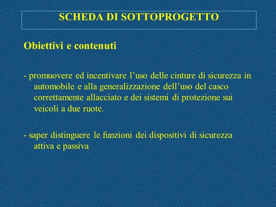 SCHEDA DI SOTTOPROGETTO