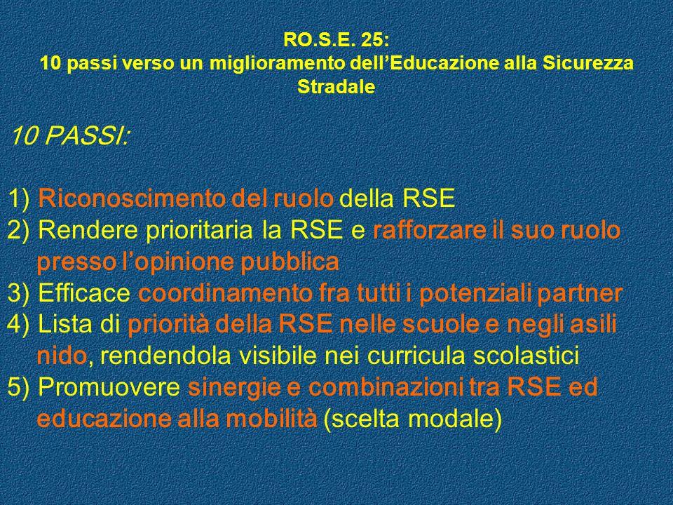 1) Riconoscimento del ruolo della RSE