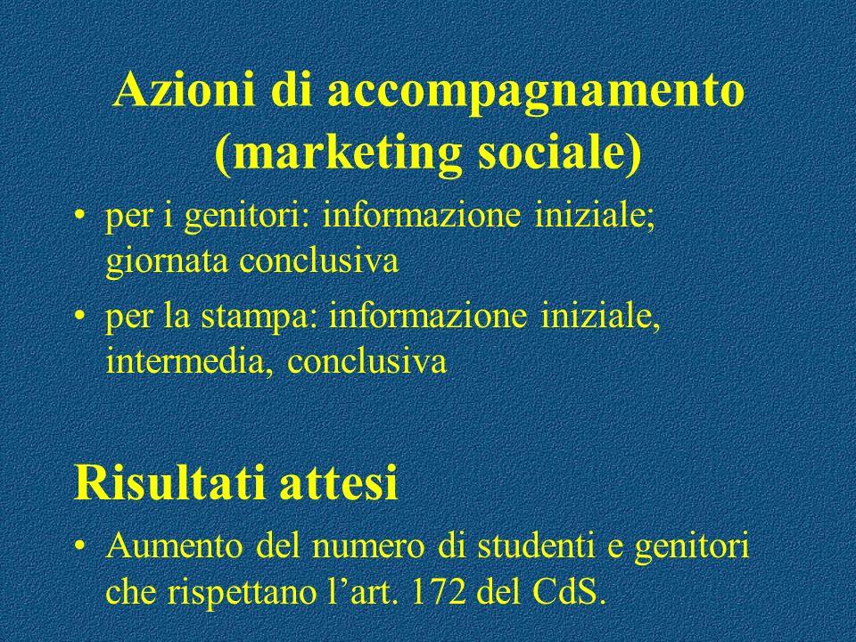 Azioni di accompagnamento (marketing sociale)