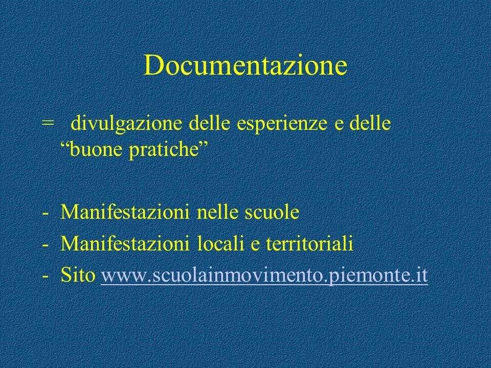 Documentazione = divulgazione delle esperienze e delle buone pratiche Manifestazioni nelle scuole.
