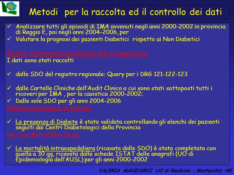 Metodi per la raccolta ed il controllo dei dati