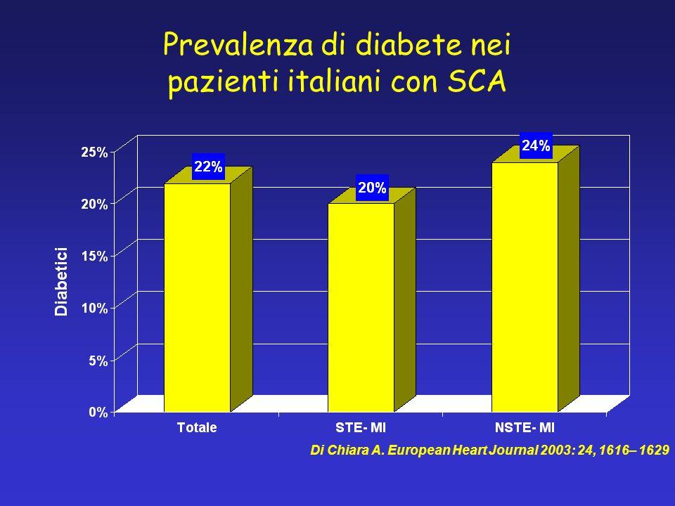 Prevalenza di diabete nei pazienti italiani con SCA
