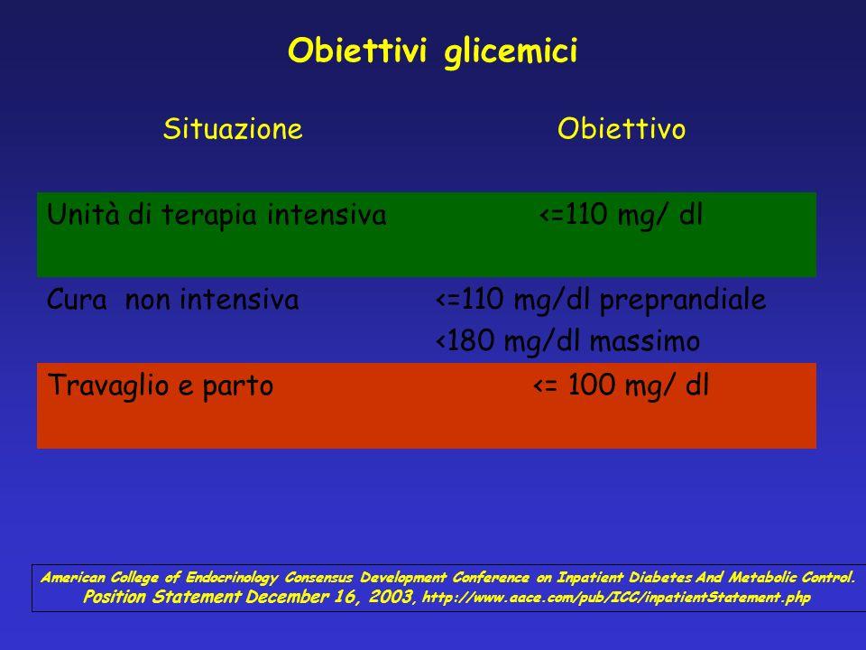 Obiettivi glicemici Situazione Obiettivo Unità di terapia intensiva
