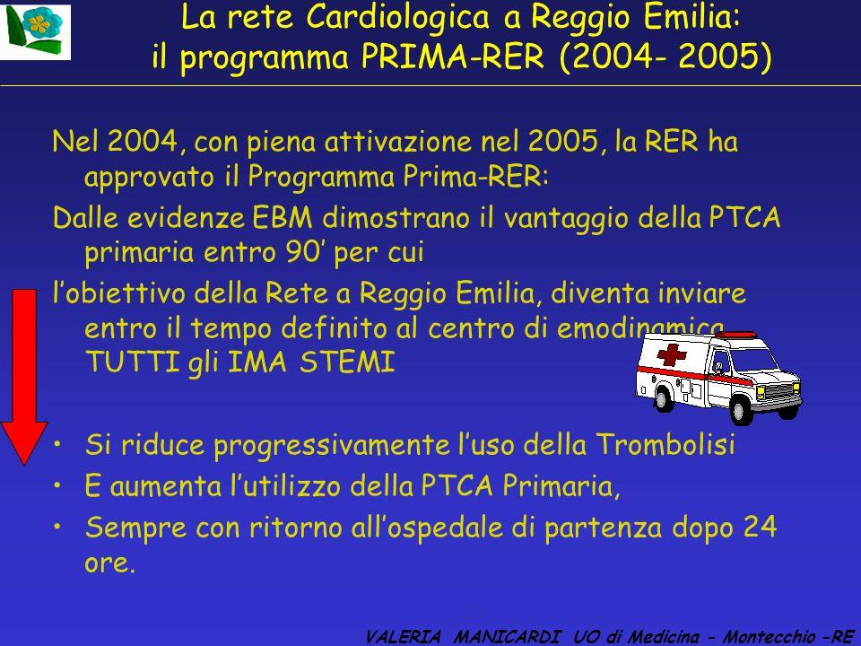 La rete Cardiologica a Reggio Emilia: il programma PRIMA-RER (2004- 2005)