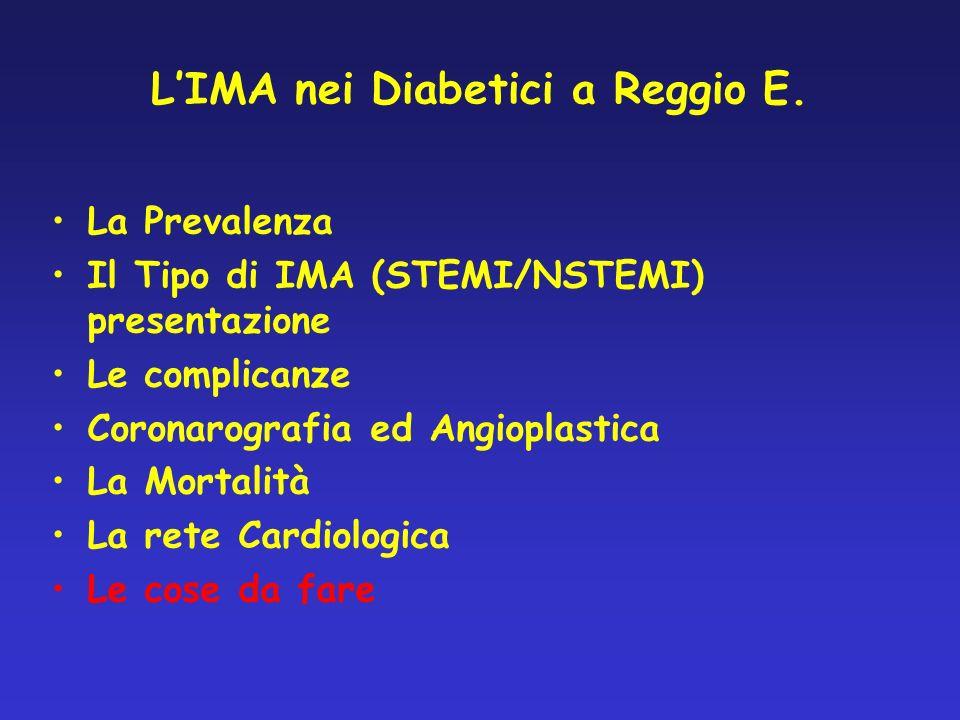 L'IMA nei Diabetici a Reggio E.
