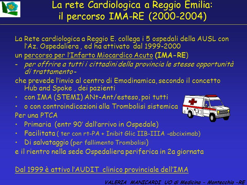 La rete Cardiologica a Reggio Emilia: il percorso IMA-RE (2000-2004)