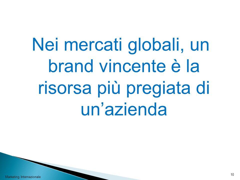 Nei mercati globali, un brand vincente è la risorsa più pregiata di un'azienda