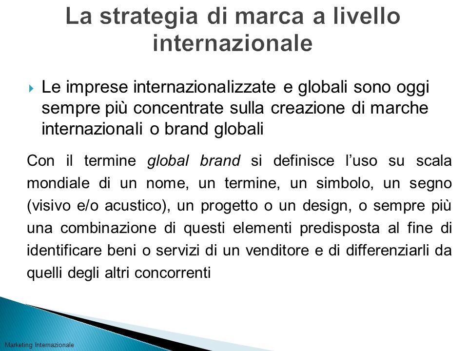 La strategia di marca a livello internazionale