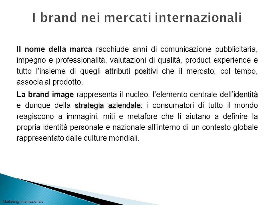 I brand nei mercati internazionali