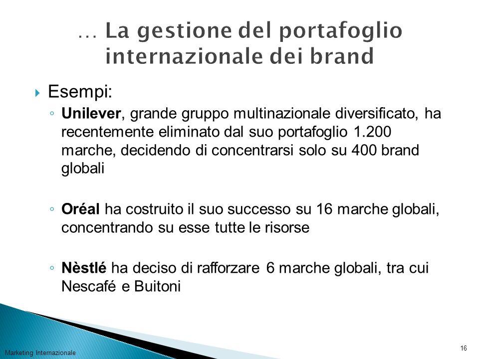 … La gestione del portafoglio internazionale dei brand