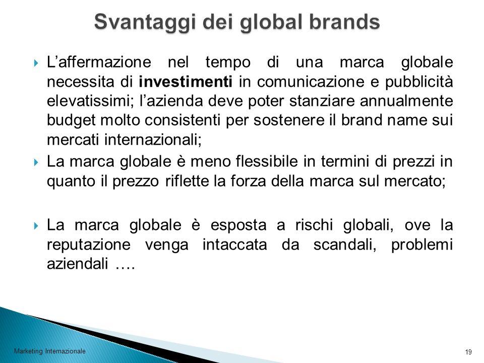 Svantaggi dei global brands