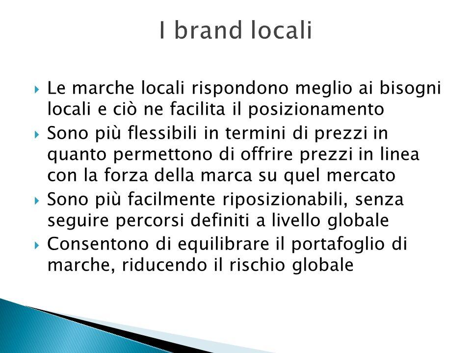 I brand locali Le marche locali rispondono meglio ai bisogni locali e ciò ne facilita il posizionamento.