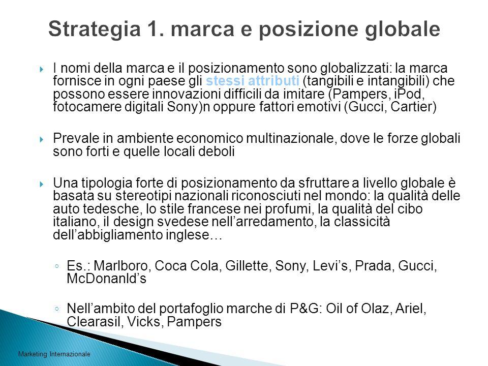 Strategia 1. marca e posizione globale