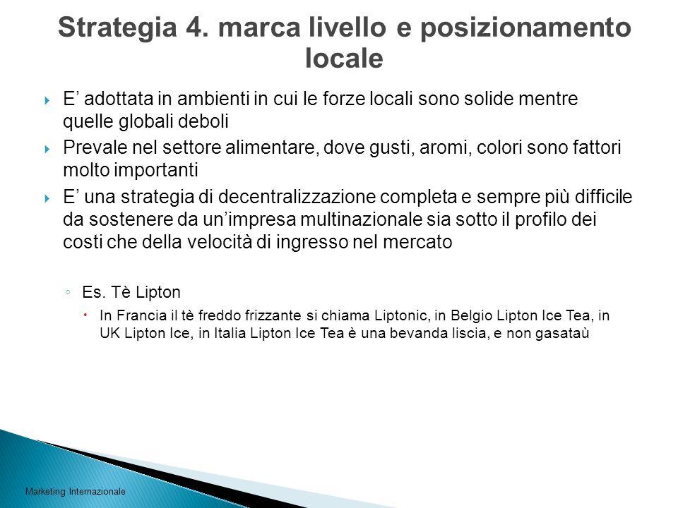 Strategia 4. marca livello e posizionamento locale