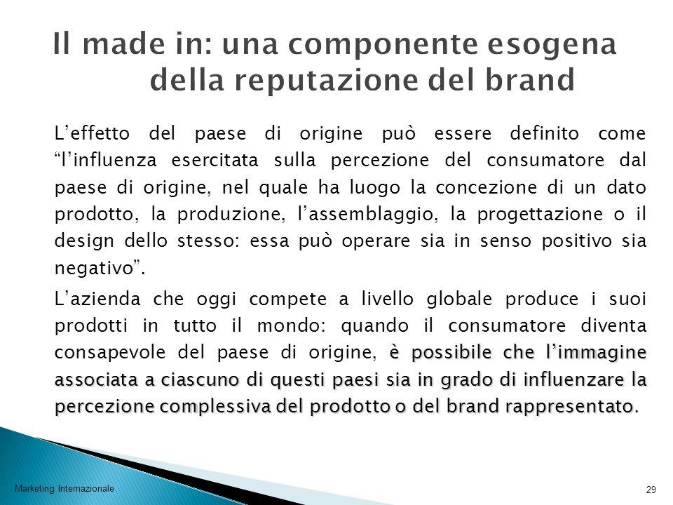 Il made in: una componente esogena della reputazione del brand