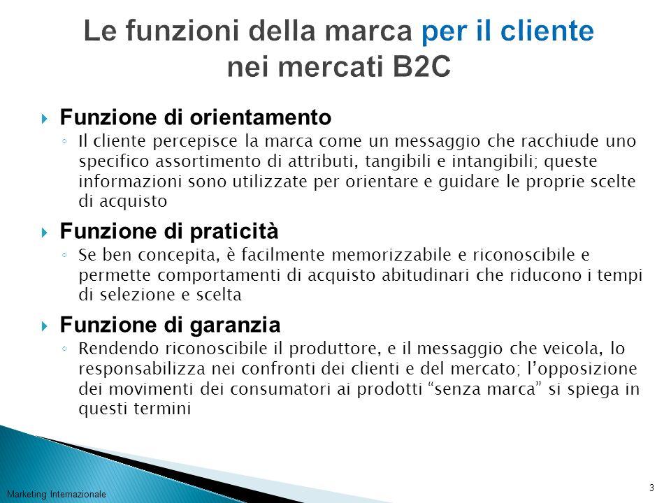 Le funzioni della marca per il cliente nei mercati B2C