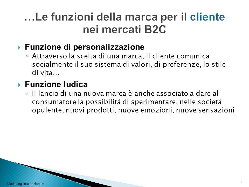 …Le funzioni della marca per il cliente nei mercati B2C