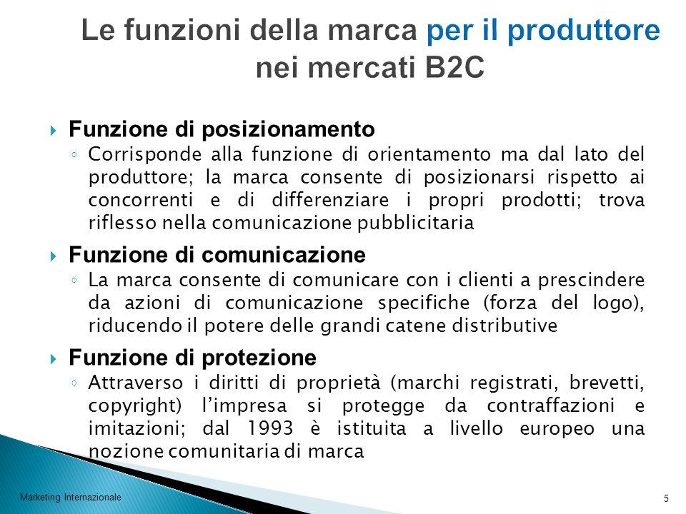 Le funzioni della marca per il produttore nei mercati B2C