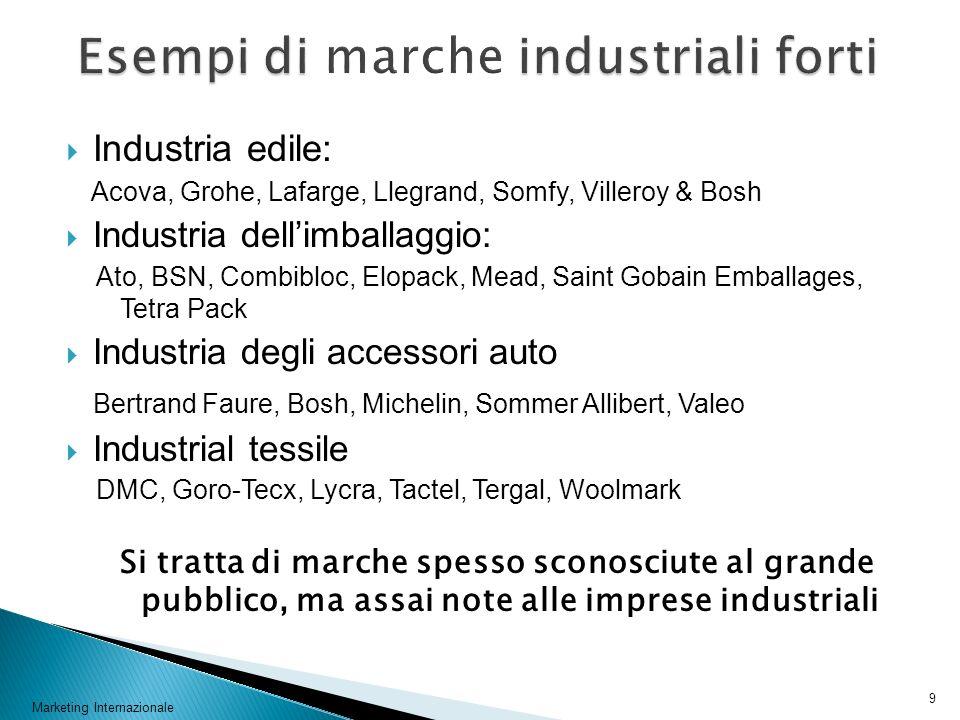Esempi di marche industriali forti