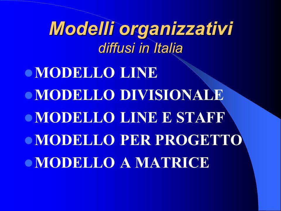 Modelli organizzativi diffusi in Italia