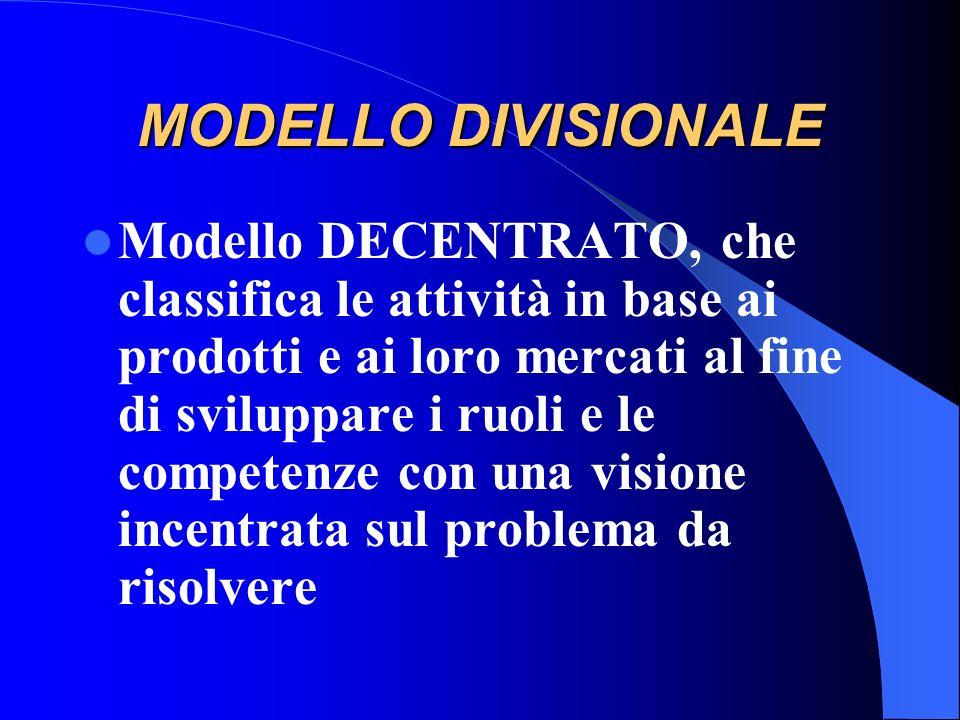 MODELLO DIVISIONALE