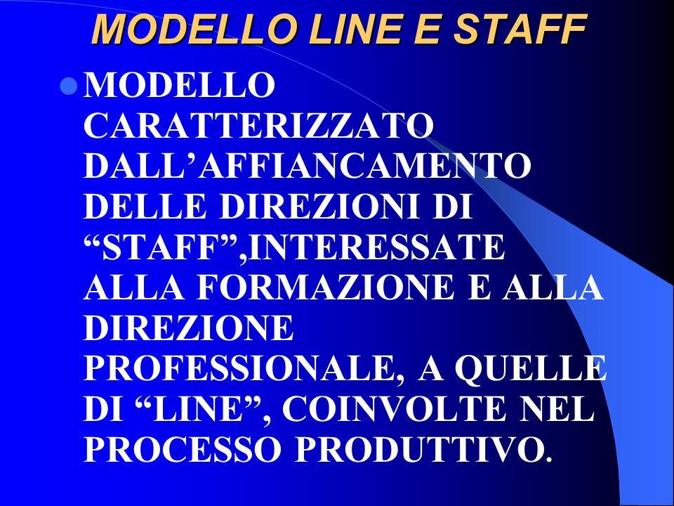 MODELLO LINE E STAFF