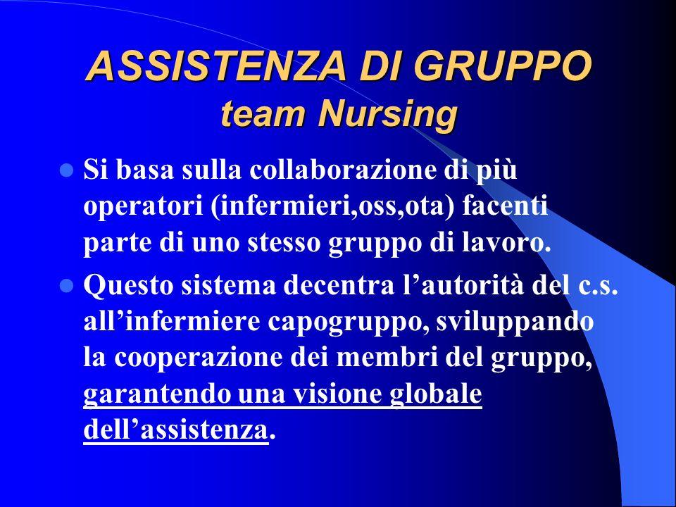ASSISTENZA DI GRUPPO team Nursing
