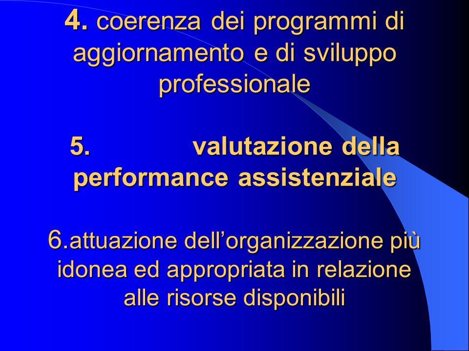 4. coerenza dei programmi di aggiornamento e di sviluppo professionale 5.