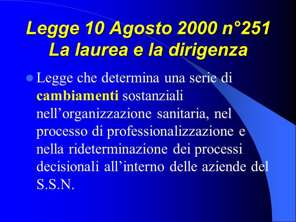 Legge 10 Agosto 2000 n°251 La laurea e la dirigenza