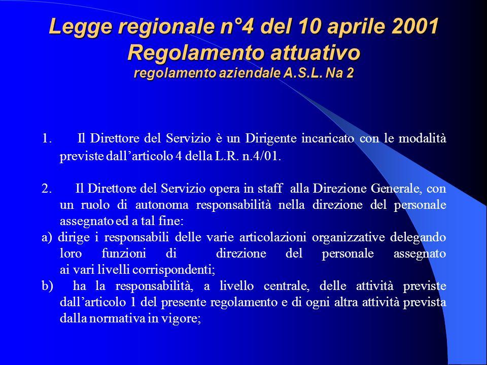 Legge regionale n°4 del 10 aprile 2001 Regolamento attuativo regolamento aziendale A.S.L. Na 2