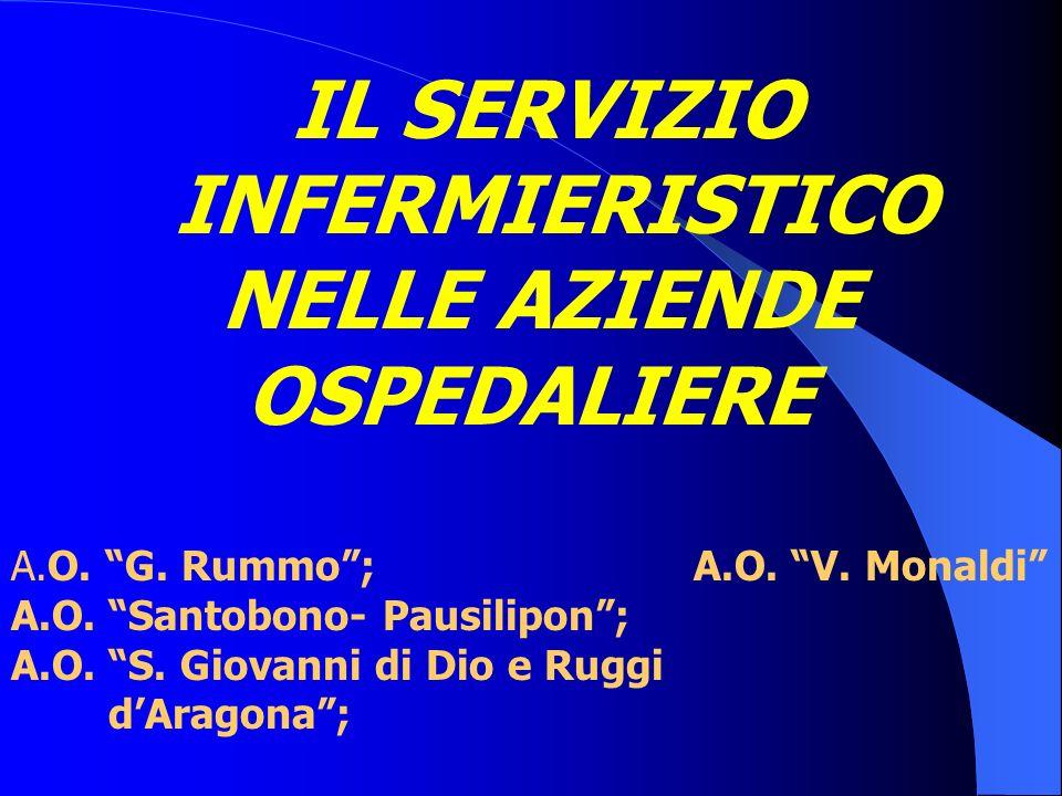 IL SERVIZIO INFERMIERISTICO NELLE AZIENDE OSPEDALIERE A. O. G