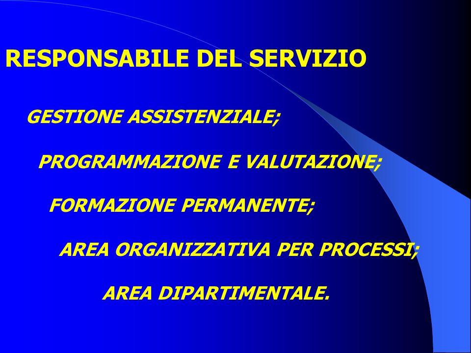 RESPONSABILE DEL SERVIZIO GESTIONE ASSISTENZIALE; PROGRAMMAZIONE E VALUTAZIONE; FORMAZIONE PERMANENTE; AREA ORGANIZZATIVA PER PROCESSI; AREA DIPARTIMENTALE.