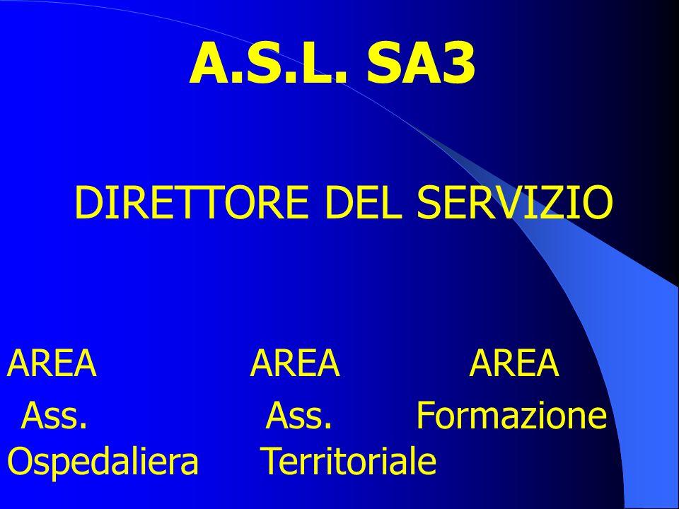 A. S. L. SA3 DIRETTORE DEL SERVIZIO AREA AREA AREA Ass. Ass
