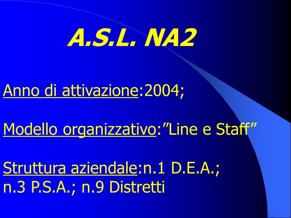 A.S.L.