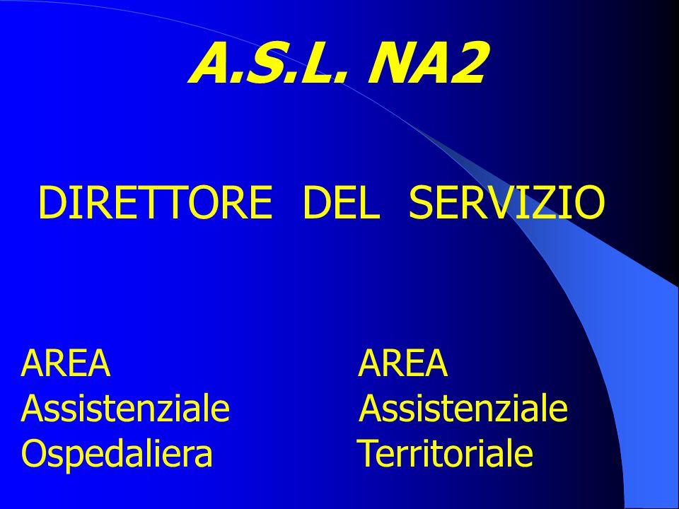 A.S.L. NA2 DIRETTORE DEL SERVIZIO