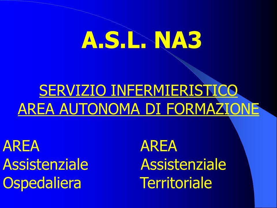 A.S.L. NA3 SERVIZIO INFERMIERISTICO AREA AUTONOMA DI FORMAZIONE