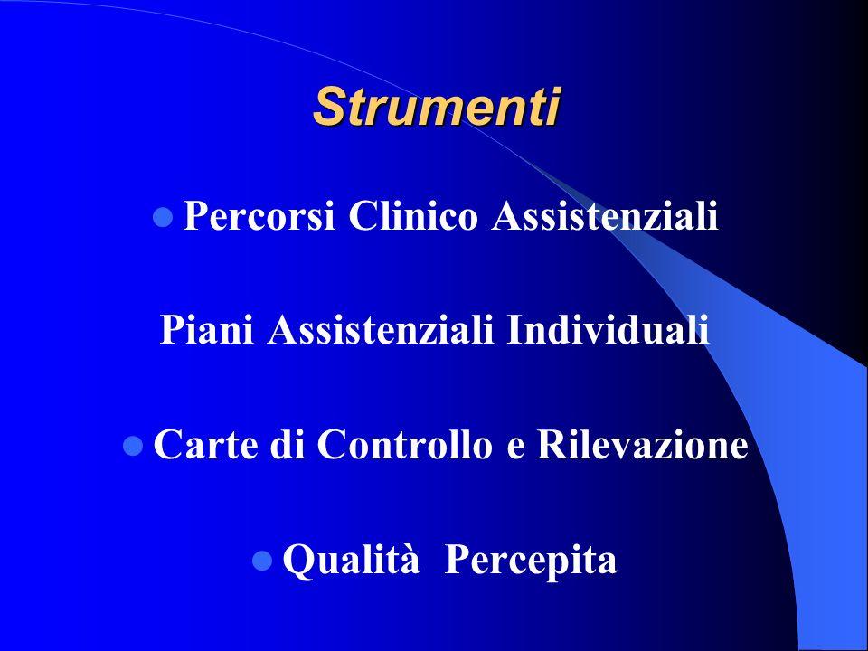 Strumenti Percorsi Clinico Assistenziali