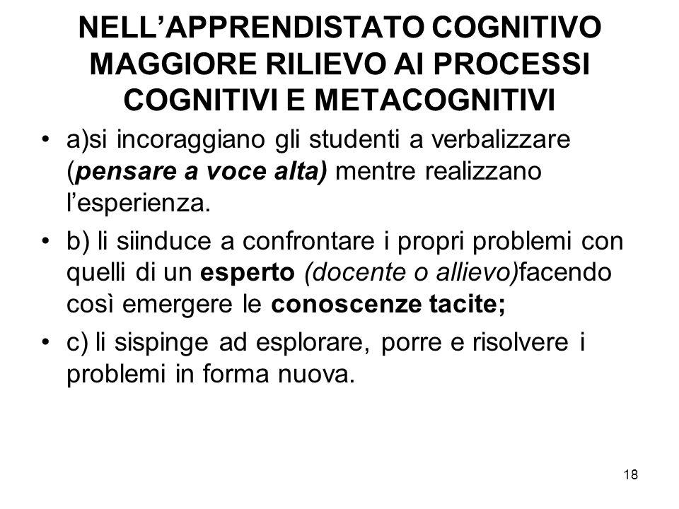 NELL'APPRENDISTATO COGNITIVO MAGGIORE RILIEVO AI PROCESSI COGNITIVI E METACOGNITIVI