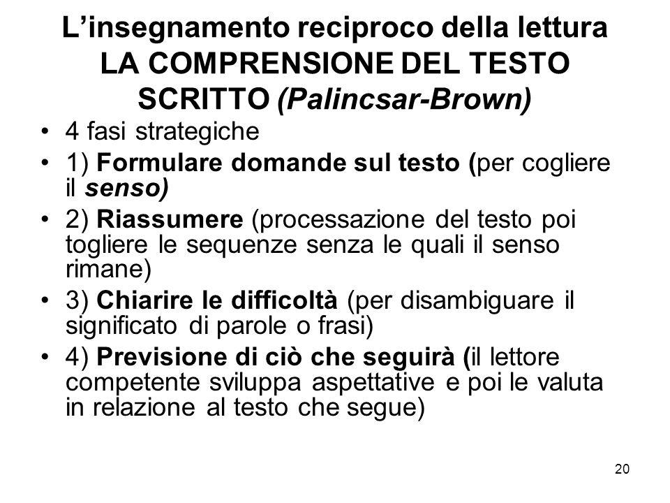 L'insegnamento reciproco della lettura LA COMPRENSIONE DEL TESTO SCRITTO (Palincsar-Brown)