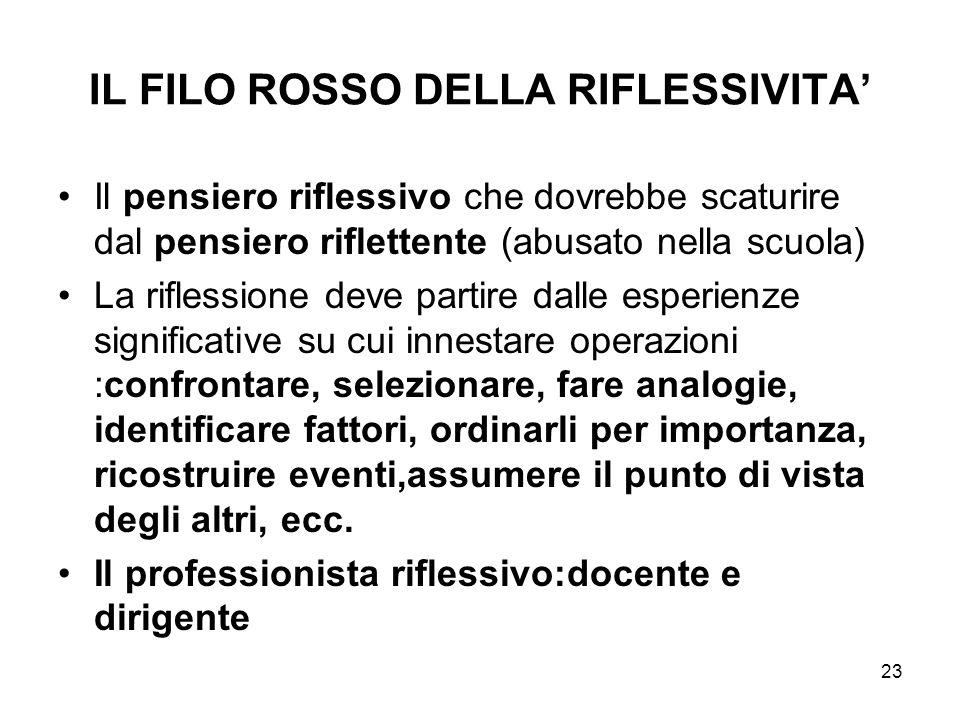 IL FILO ROSSO DELLA RIFLESSIVITA'