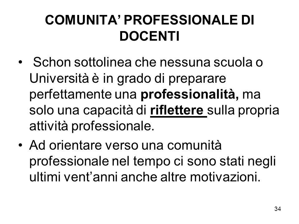 COMUNITA' PROFESSIONALE DI DOCENTI