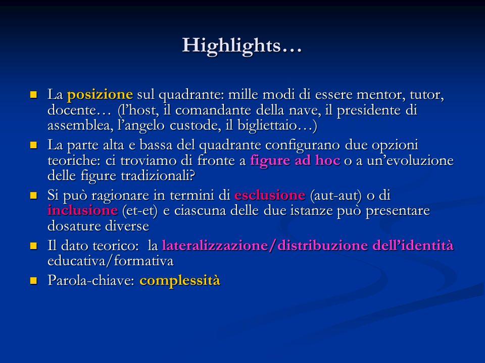 Highlights…