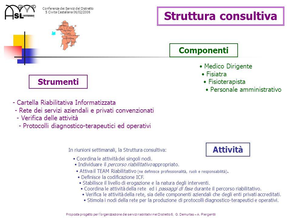 Conferenza dei Servizi del Distretto 5 Civita Castellana 06/02/2006