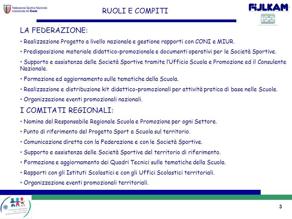 RUOLI E COMPITI LA FEDERAZIONE: I COMITATI REGIONALI: