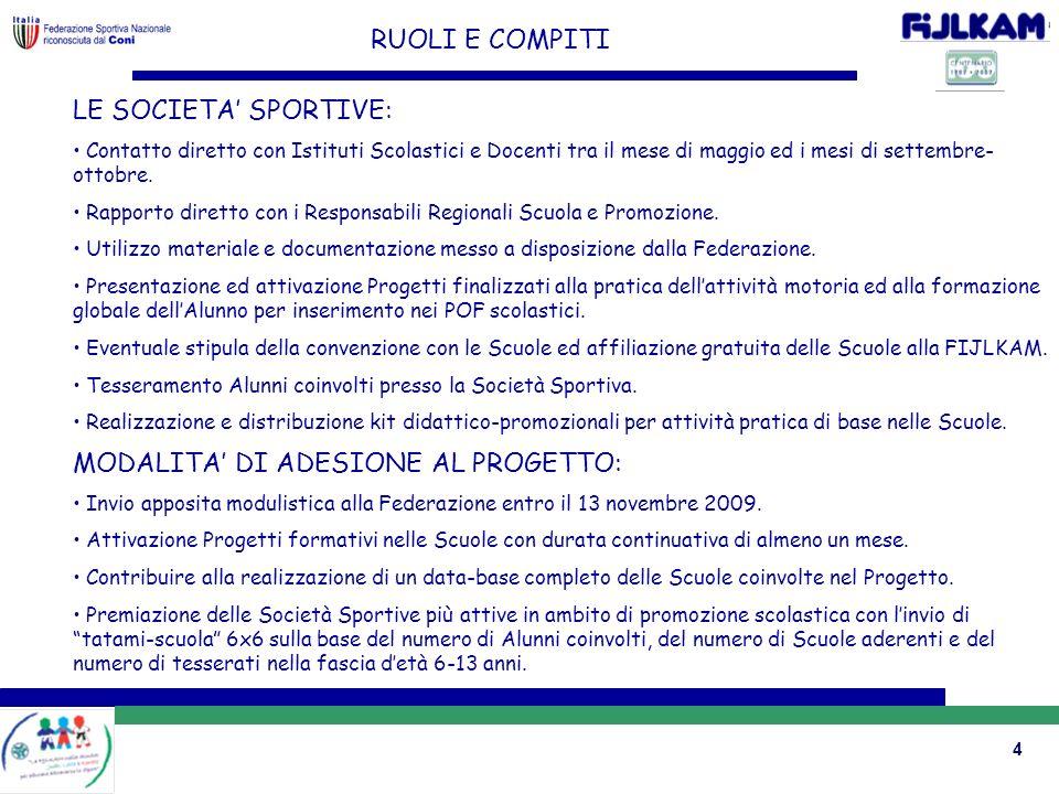 MODALITA' DI ADESIONE AL PROGETTO: