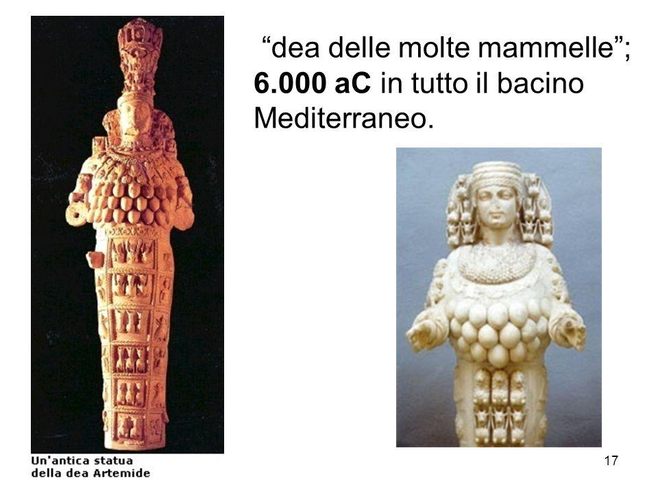 dea delle molte mammelle ; 6.000 aC in tutto il bacino Mediterraneo.